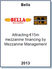 Attracting €15m mezzanine financing by Mezzanine Management