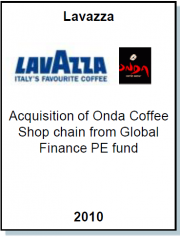 Entrea Capital advised Lavazza on the acquisition of Onda Coffee Break